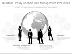 Business Policy Analysis And Management Ppt Ideas