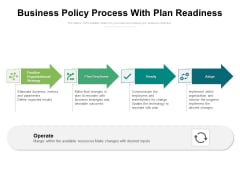 Business Policy Process With Plan Readiness Ppt PowerPoint Presentation Infographic Template Design Ideas PDF