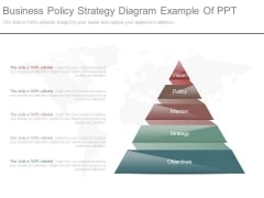 Business Policy Strategy Diagram Example Of Ppt