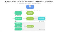 Business Portal Statistical Assessment For Project Completion Ppt Layouts Format Ideas PDF