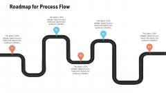 Business Portfolio For Event Management Enterprise Roadmap For Process Flow Designs PDF