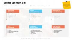 Business Portfolio For Event Management Enterprise Service Spectrum Effects Icons PDF