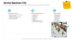Business Portfolio For Event Management Enterprise Service Spectrum Events Download PDF