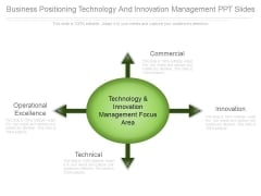 Business Positioning Technology And Innovation Management Ppt Slides
