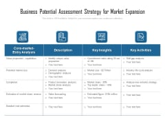 Business Potential Assessment Strategy For Market Expansion Ppt PowerPoint Presentation Gallery Show PDF