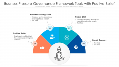 Business Pressure Governance Framework Tools With Positive Belief Ppt Layouts Elements PDF