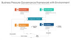 Business Pressure Governance Framework With Environment Ppt Infographic Template Slideshow PDF