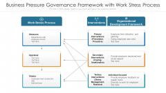 Business Pressure Governance Framework With Work Stress Process Ppt Model Designs PDF