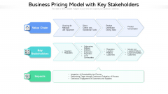 Business Pricing Model With Key Stakeholders Ppt Powerpoint Presentation Gallery Design Inspiration PDF