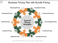 Business Pricing Plan With Bundle Pricing Ppt PowerPoint Presentation Gallery Backgrounds PDF