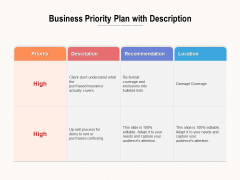 Business Priority Plan With Description Ppt PowerPoint Presentation Gallery Skills PDF