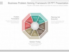 Business Problem Solving Framework Of Ppt Presentation