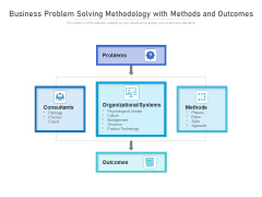 Business Problem Solving Methodology With Methods And Outcomes Ppt PowerPoint Presentation Inspiration Designs PDF