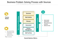Business Problem Solving Process With Sources Ppt PowerPoint Presentation Icon Outline PDF