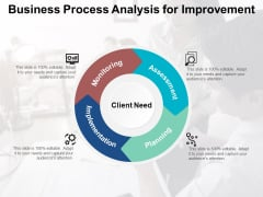 Business Process Analysis For Improvement Ppt PowerPoint Presentation Layouts Elements