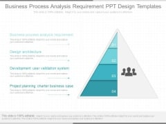 Business Process Analysis Requirement Ppt Design Templates