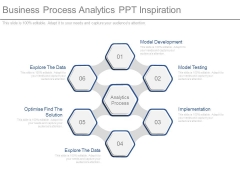 Business Process Analytics Ppt Inspiration