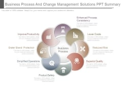 Business Process And Change Management Solutions Ppt Summary