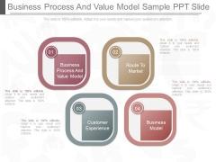Business Process And Value Model Sample Ppt Slide