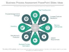 Business Process Assessment Powerpoint Slides Ideas