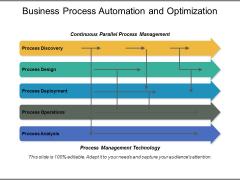 Business Process Automation And Optimization Ppt PowerPoint Presentation Portfolio