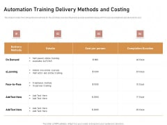 Business Process Automation Automation Training Delivery Methods And Costing Inspiration PDF