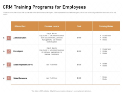 Business Process Automation CRM Training Programs For Employees Icons PDF