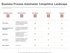 Business Process Automation Competitive Landscape Infographics PDF