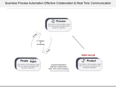 Business Process Automation Effective Collaboration And Real Time Communication Ppt PowerPoint Presentation File Design Templates