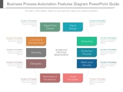 Business Process Automation Features Diagram Powerpoint Guide