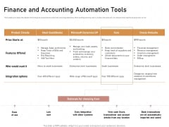 Business Process Automation Finance And Accounting Automation Tools Summary PDF