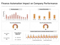 Business Process Automation Finance Automation Impact On Company Performance Graphics PDF