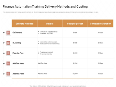 Business Process Automation Finance Automation Training Delivery Methods And Costing Designs PDF