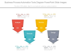 Business Process Automation Tools Diagram Powerpoint Slide Images