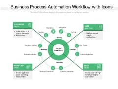 Business Process Automation Workflow With Icons Ppt PowerPoint Presentation Gallery Portfolio PDF