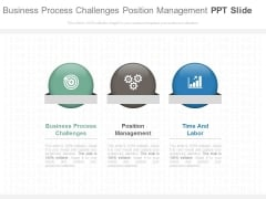 Business Process Challenges Position Management Ppt Slide