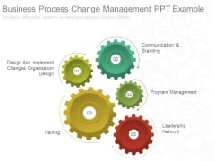 Business Process Change Management Ppt Example