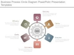 Business Process Circle Diagram Powerpoint Presentation Templates