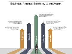 Business Process Efficiency And Innovation Ppt Powerpoint Presentation Infographics Slide Portrait