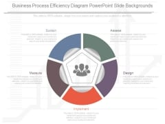 Business Process Efficiency Diagram Powerpoint Slide Backgrounds