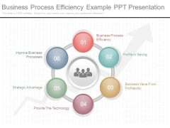 Business Process Efficiency Example Ppt Presentation