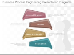 Business Process Engineering Presentation Diagrams