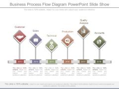 Business Process Flow Diagram Powerpoint Slide Show