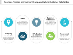 Business Process Improvement Company Culture Customer Satisfaction Ppt PowerPoint Presentation File Sample