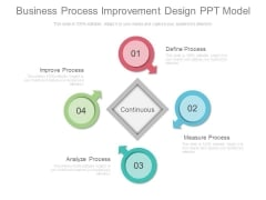 Business Process Improvement Design Ppt Model