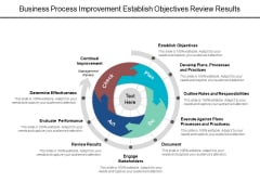 Business Process Improvement Establish Objectives Review Results Ppt PowerPoint Presentation Show Structure