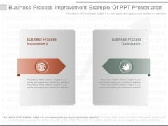 Business Process Improvement Example Of Ppt Presentation