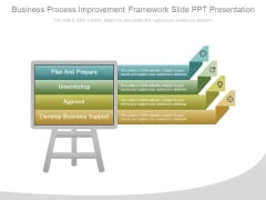Business Process Improvement Framework Slide Ppt Presentation