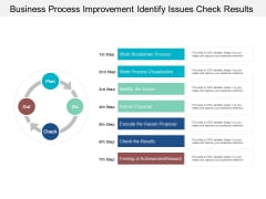 Business Process Improvement Identify Issues Check Results Ppt PowerPoint Presentation Pictures Slide Download