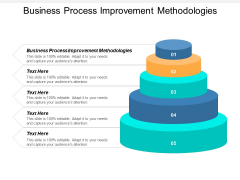 Business Process Improvement Methodologies Ppt PowerPoint Presentation Gallery Backgrounds Cpb
